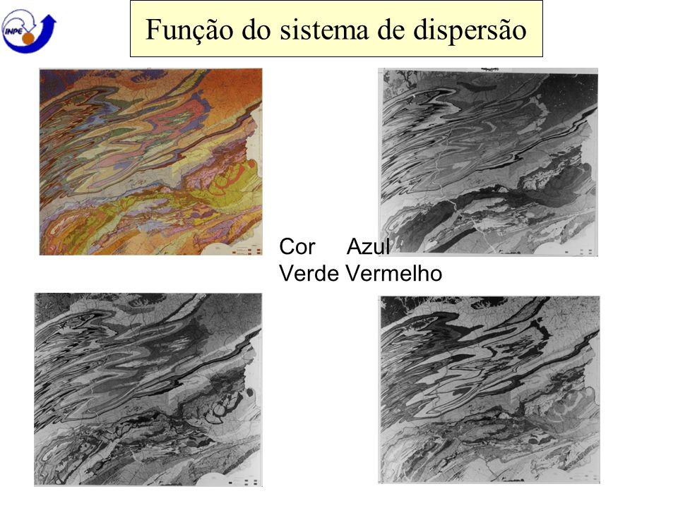 Função do sistema de dispersão Cor Azul Verde Vermelho