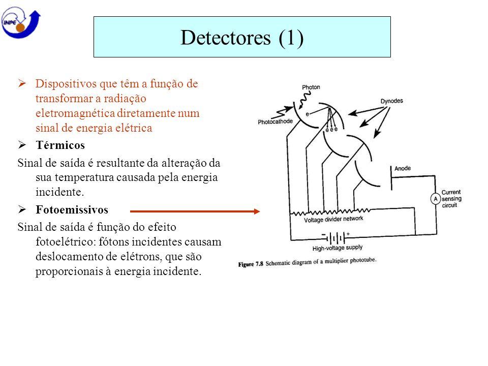 Detectores (1) Dispositivos que têm a função de transformar a radiação eletromagnética diretamente num sinal de energia elétrica Térmicos Sinal de saí