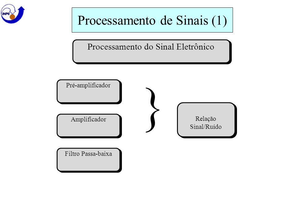 Processamento do Sinal Eletrônico Pré-amplificador Amplificador Filtro Passa-baixa Relação Sinal/Ruído Processamento de Sinais (1)