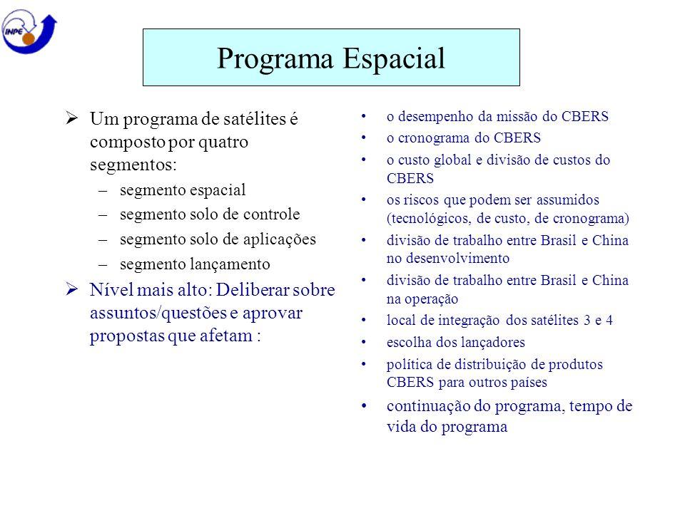 Programa Espacial Um programa de satélites é composto por quatro segmentos: –segmento espacial –segmento solo de controle –segmento solo de aplicações