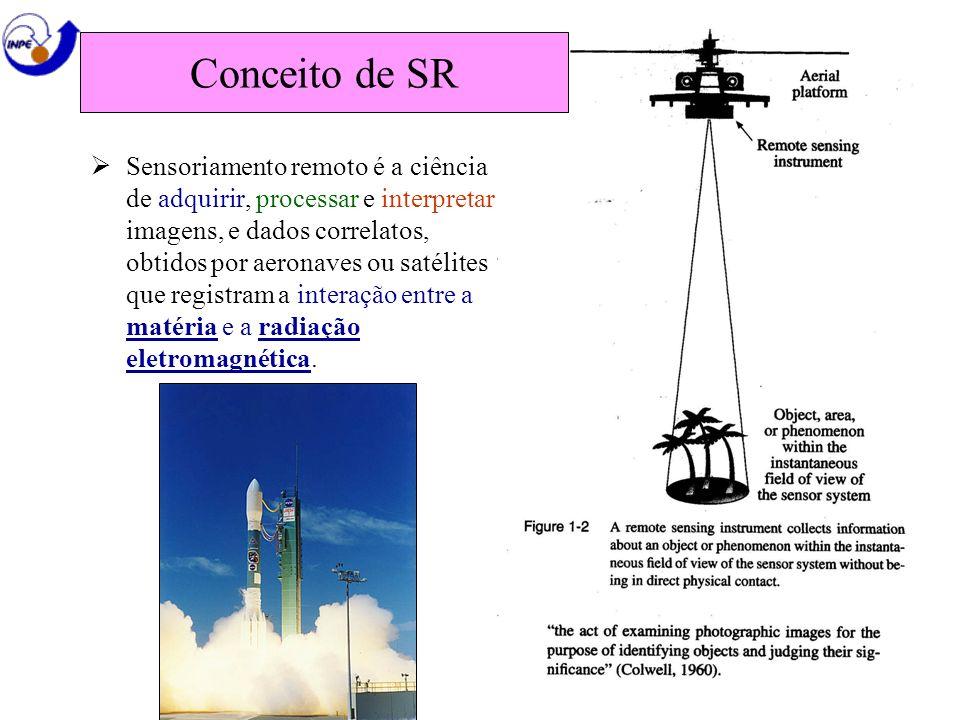 Sensoriamento remoto é a ciência de adquirir, processar e interpretar imagens, e dados correlatos, obtidos por aeronaves ou satélites que registram a