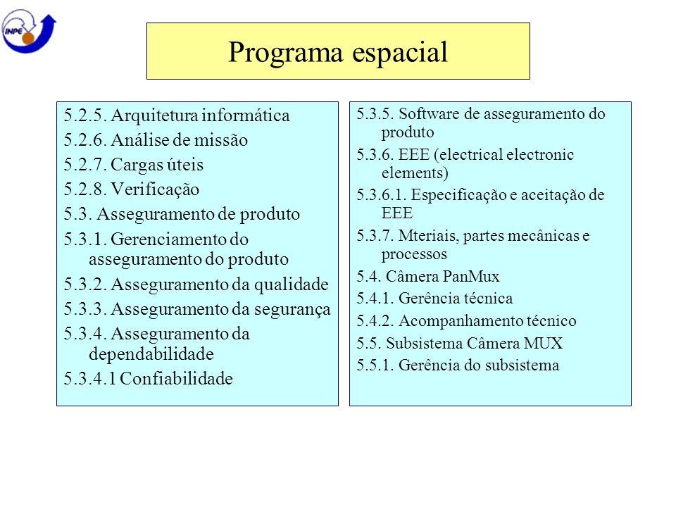 5.2.5. Arquitetura informática 5.2.6. Análise de missão 5.2.7. Cargas úteis 5.2.8. Verificação 5.3. Asseguramento de produto 5.3.1. Gerenciamento do a