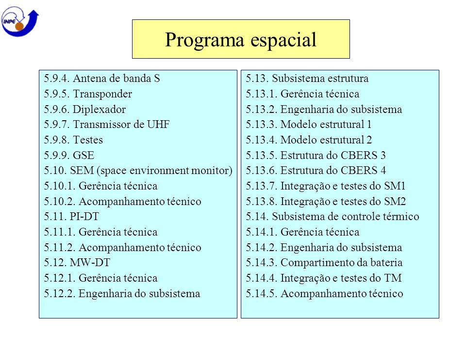 5.9.4. Antena de banda S 5.9.5. Transponder 5.9.6. Diplexador 5.9.7. Transmissor de UHF 5.9.8. Testes 5.9.9. GSE 5.10. SEM (space environment monitor)