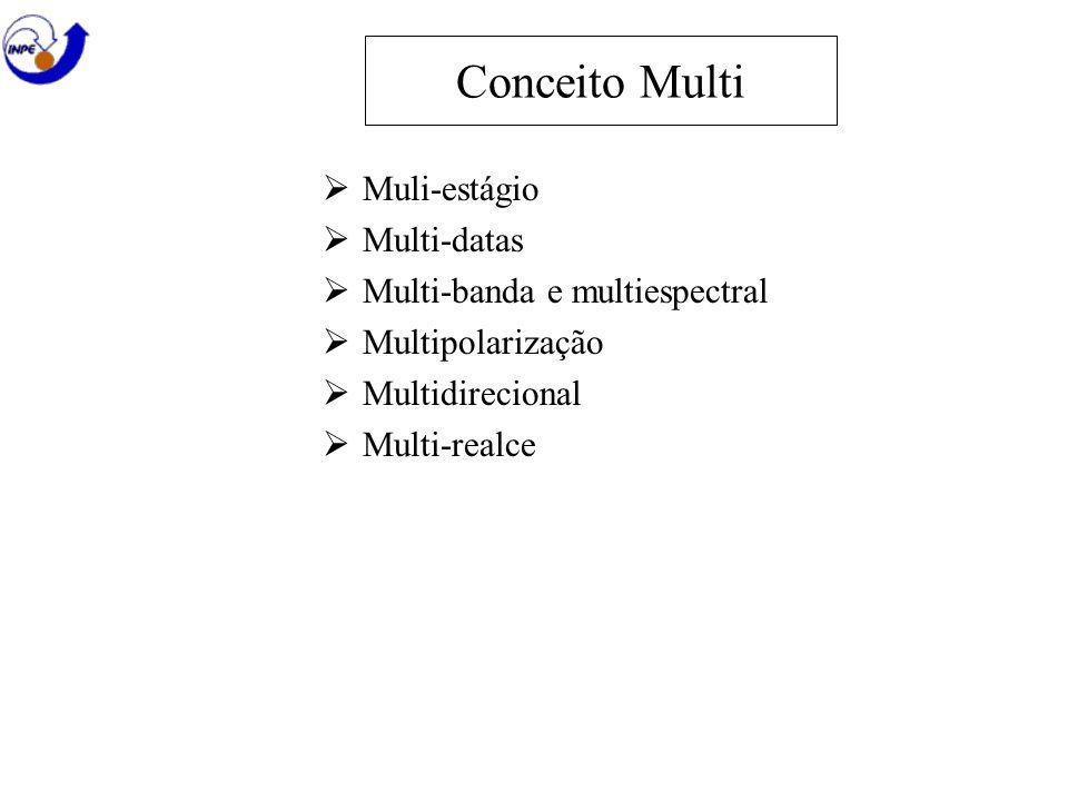 Conceito Multi Muli-estágio Multi-datas Multi-banda e multiespectral Multipolarização Multidirecional Multi-realce