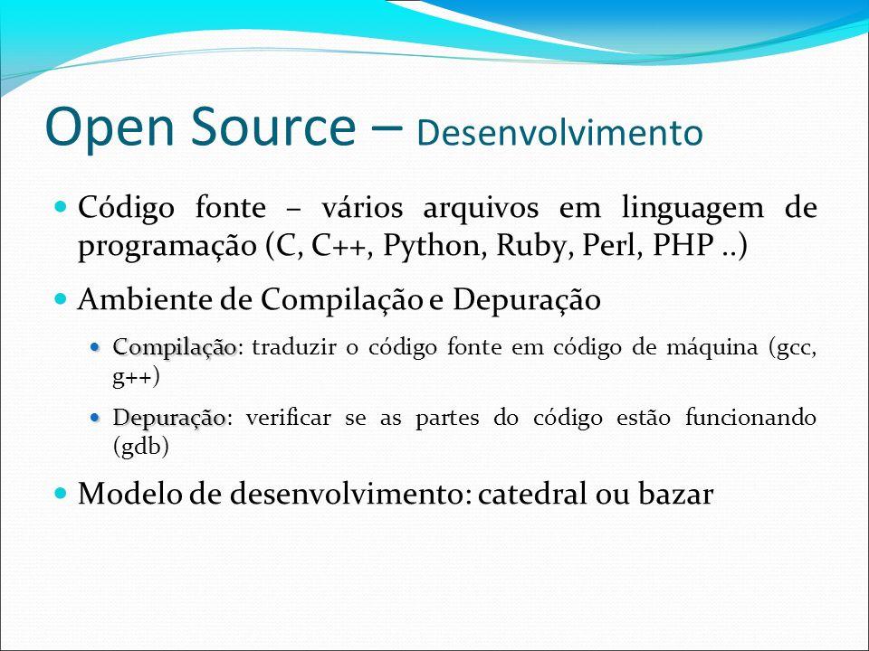 Open Source – Desenvolvimento Código fonte – vários arquivos em linguagem de programação (C, C++, Python, Ruby, Perl, PHP..) Ambiente de Compilação e