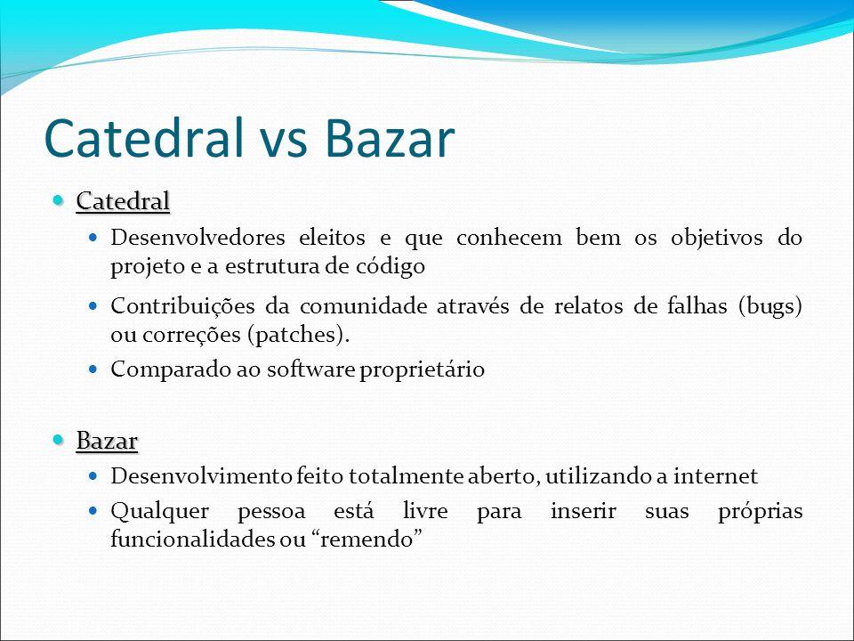 Catedral vs Bazar Catedral Catedral Desenvolvedores eleitos e que conhecem bem os objetivos do projeto e a estrutura de código Contribuições da comuni