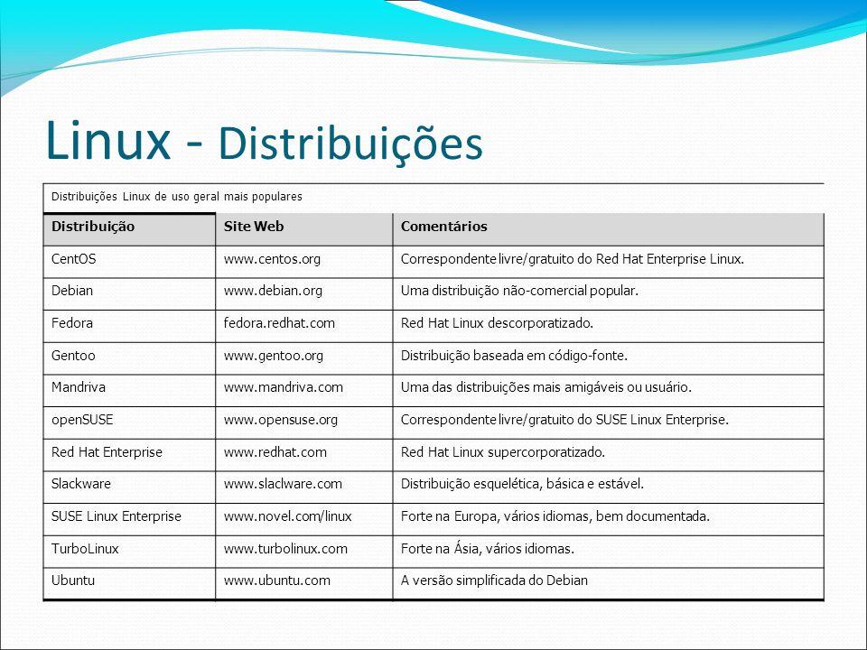 Linux - Distribuições Distribuições Linux de uso geral mais populares DistribuiçãoSite WebComentários CentOSwww.centos.orgCorrespondente livre/gratuit
