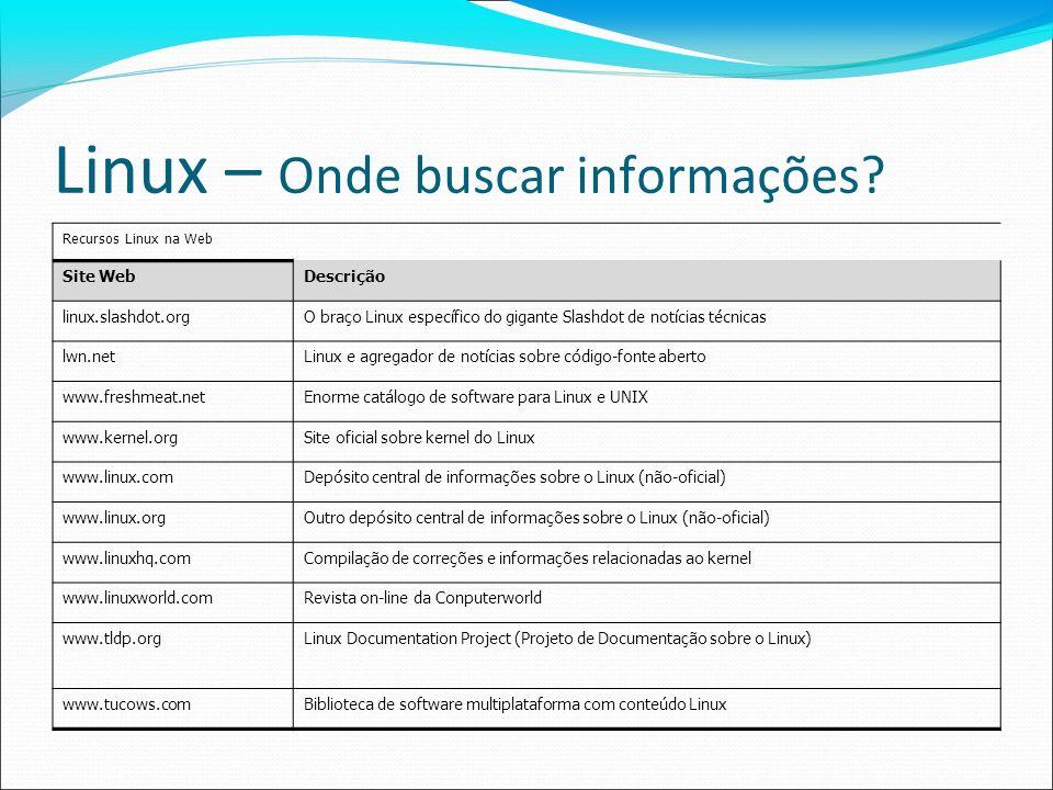 Linux – Onde buscar informações? Recursos Linux na Web Site WebDescrição linux.slashdot.orgO braço Linux específico do gigante Slashdot de notícias té