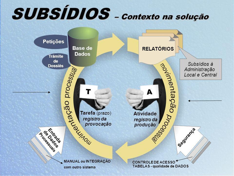 4 Súmulas Orientação Normativa Instrução Normativa Orientação de Serviço Modelos de Petições Pareceres Tipos de Documentos