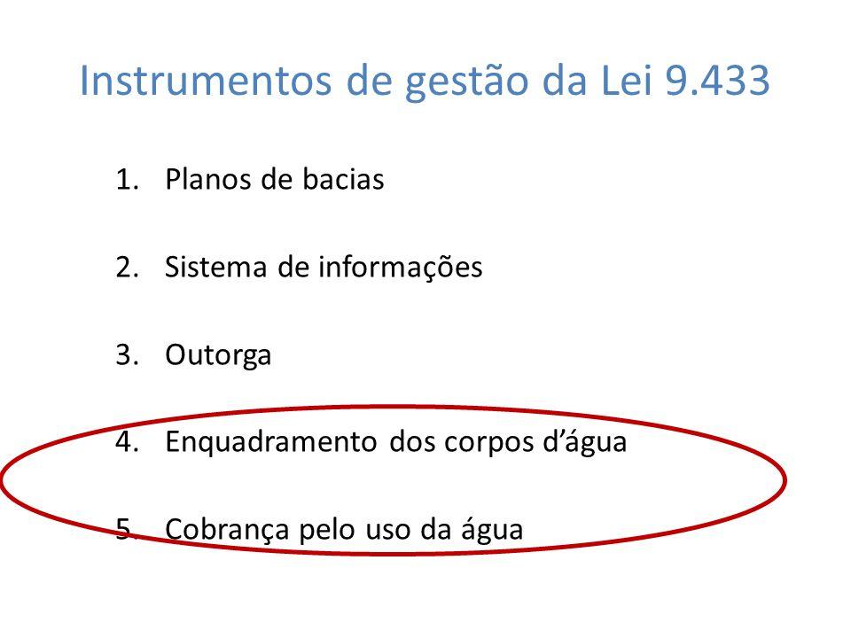 Instrumentos de gestão da Lei 9.433 1.Planos de bacias 2.Sistema de informações 3.Outorga 4.Enquadramento dos corpos dágua 5.Cobrança pelo uso da água