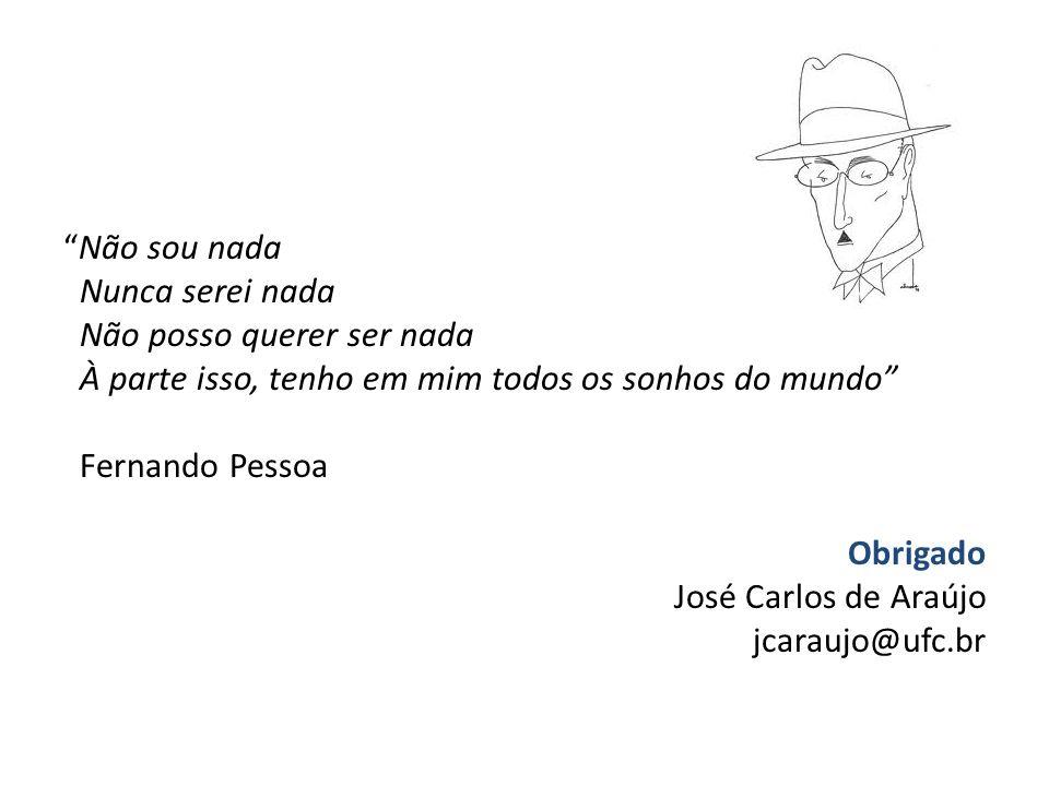 Não sou nada Nunca serei nada Não posso querer ser nada À parte isso, tenho em mim todos os sonhos do mundo Fernando Pessoa Obrigado José Carlos de Ar