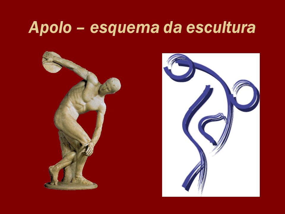Apolo – esquema da escultura