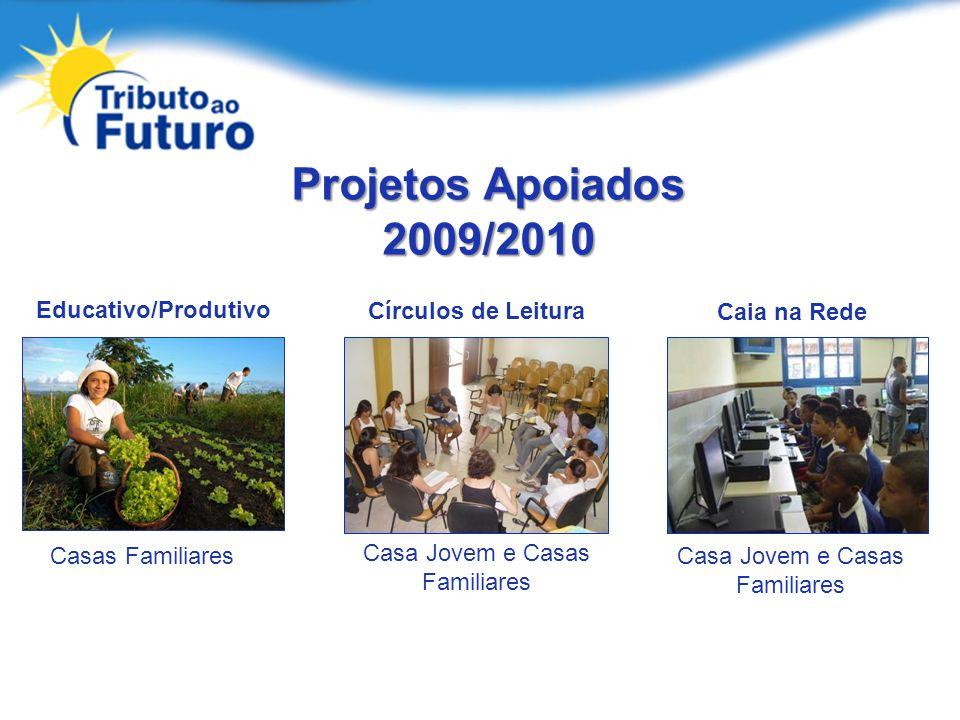 Projetos Apoiados 2009/2010 Educativo/Produtivo Casa Jovem e Casas Familiares Casas Familiares Círculos de Leitura Caia na Rede Casa Jovem e Casas Fam