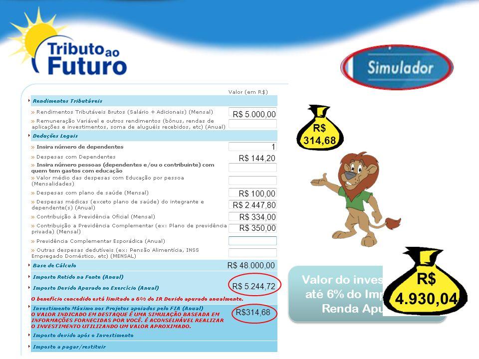 Valor do investimento: até 6% do Imposto de Renda Apurado R$ 314,68 R$ 4.930,04 R$ 5.000,00 1 R$ 144,20 R$ 100,00 R$ 2.447,80 R$ 334,00 R$ 350,00 R$ 4