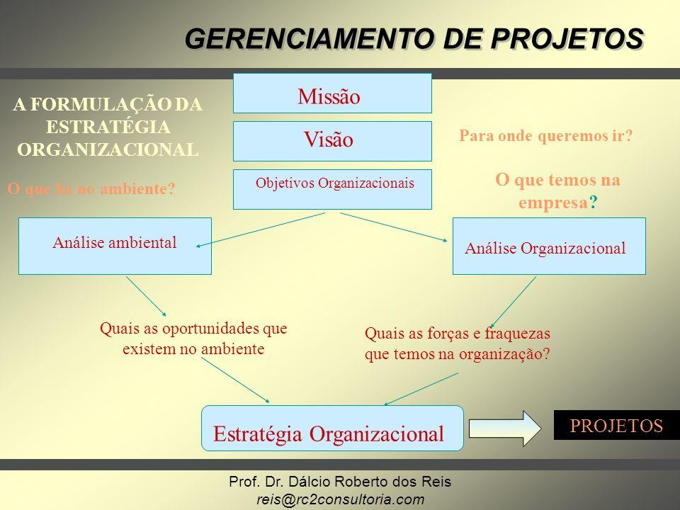 Prof. Dr. Dálcio Roberto dos Reis reis@rc2consultoria.com GERENCIAMENTO DE PROJETOS Quais as oportunidades que existem no ambiente Quais as forças e f