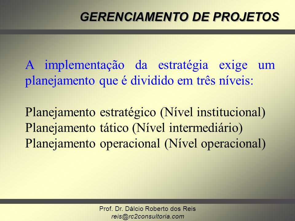 Prof. Dr. Dálcio Roberto dos Reis reis@rc2consultoria.com GERENCIAMENTO DE PROJETOS A implementação da estratégia exige um planejamento que é dividido