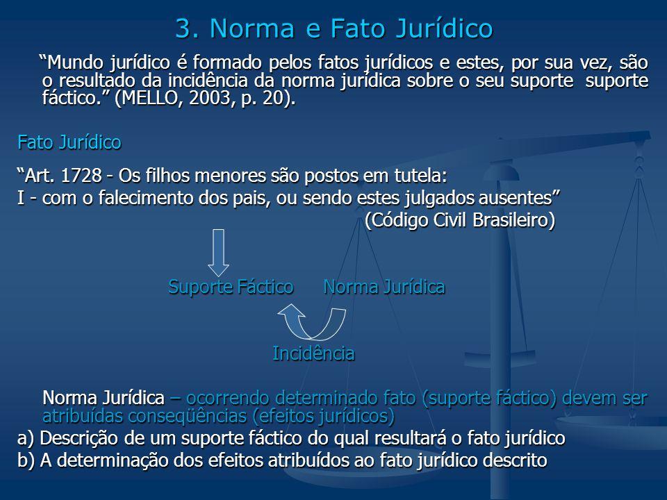 3. Norma e Fato Jurídico Mundo jurídico é formado pelos fatos jurídicos e estes, por sua vez, são o resultado da incidência da norma jurídica sobre o