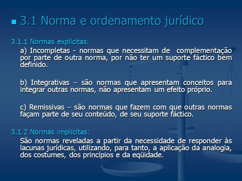 3.1 Norma e ordenamento jurídico 3.1 Norma e ordenamento jurídico 3.1.1 Normas explícitas: a) Incompletas - normas que necessitam de complementação po