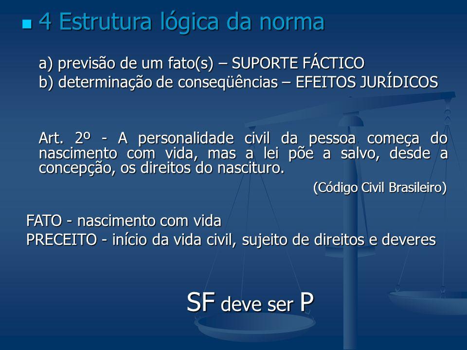4 Estrutura lógica da norma 4 Estrutura lógica da norma a) previsão de um fato(s) – SUPORTE FÁCTICO b) determinação de conseqüências – EFEITOS JURÍDIC