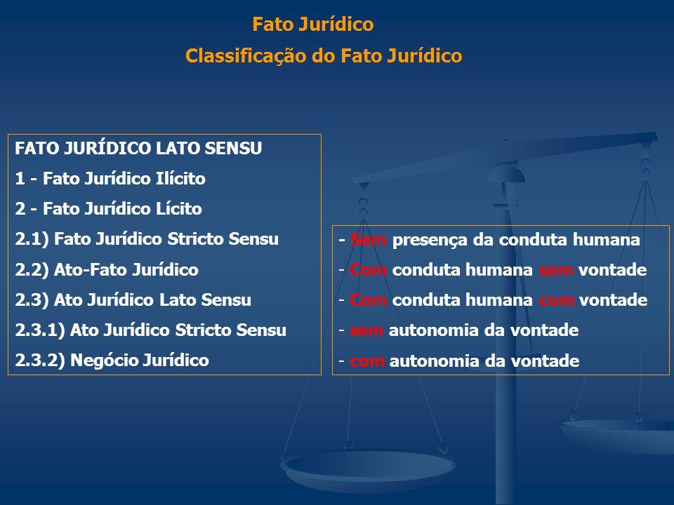 Fato Jurídico Classificação do Fato Jurídico FATO JURÍDICO LATO SENSU 1 - Fato Jurídico Ilícito 2 - Fato Jurídico Lícito 2.1) Fato Jurídico Stricto Se