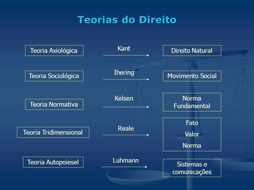 1.Norma Jurídica 1.