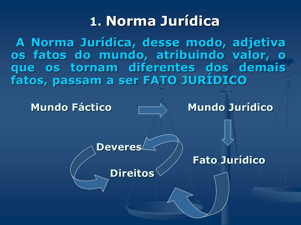 1. Norma Jurídica 1. Norma Jurídica A Norma Jurídica, desse modo, adjetiva os fatos do mundo, atribuindo valor, o que os tornam diferentes dos demais