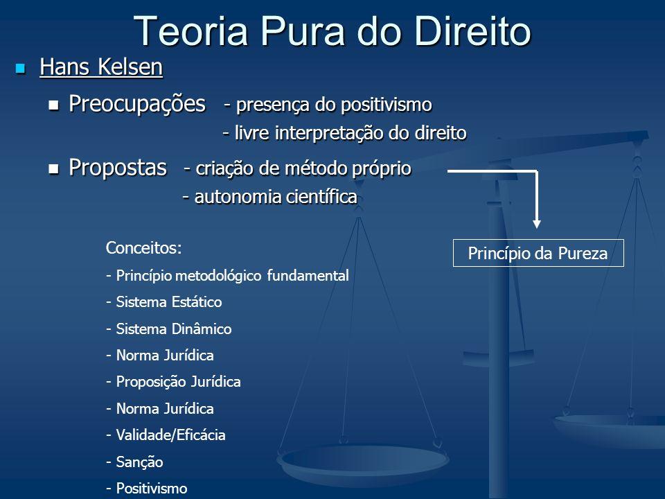 Teoria Pura do Direito Direito Norma Ordenamento Jurídico Hierarquia Norma Hipotética Fundamental Sistema Jurídico Sistema EstáticoSistema Dinâmico aplicação elaboração Norma Jurídica Proposição Jurídica sanção positivismo