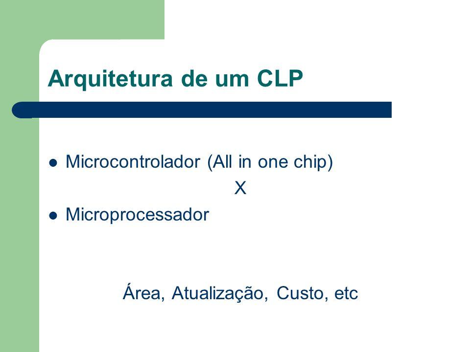 Arquitetura de um CLP Microcontrolador (All in one chip) X Microprocessador Área, Atualização, Custo, etc