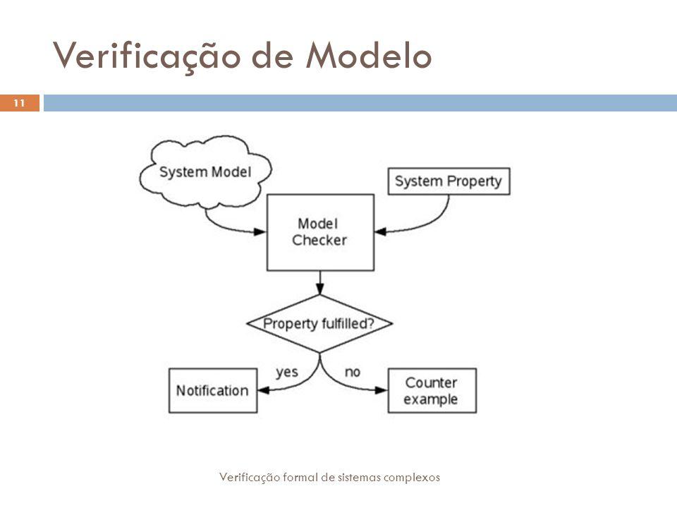 Verificação de Modelo Verificação formal de sistemas complexos 11