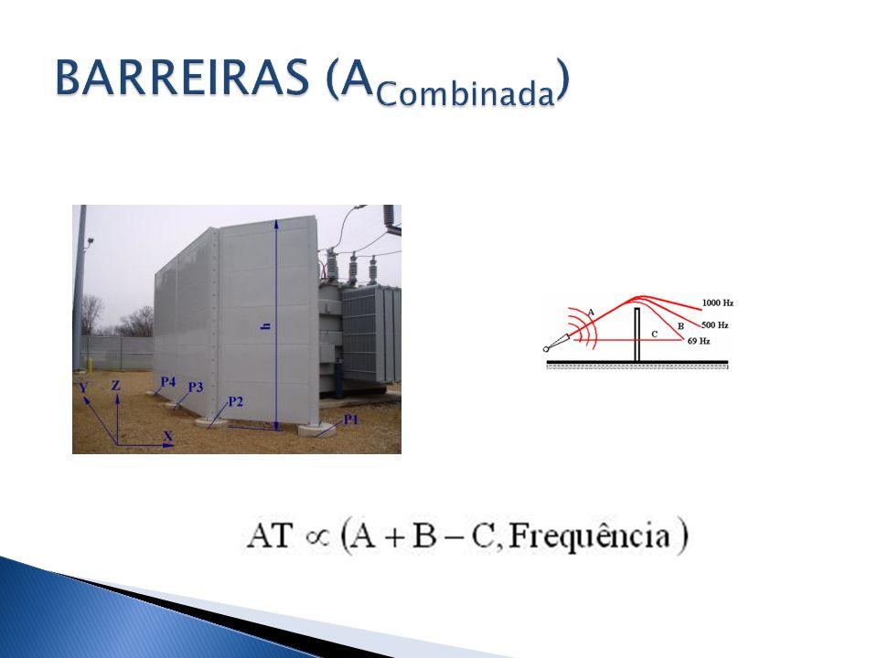 BARREIRAS (A Combinada )