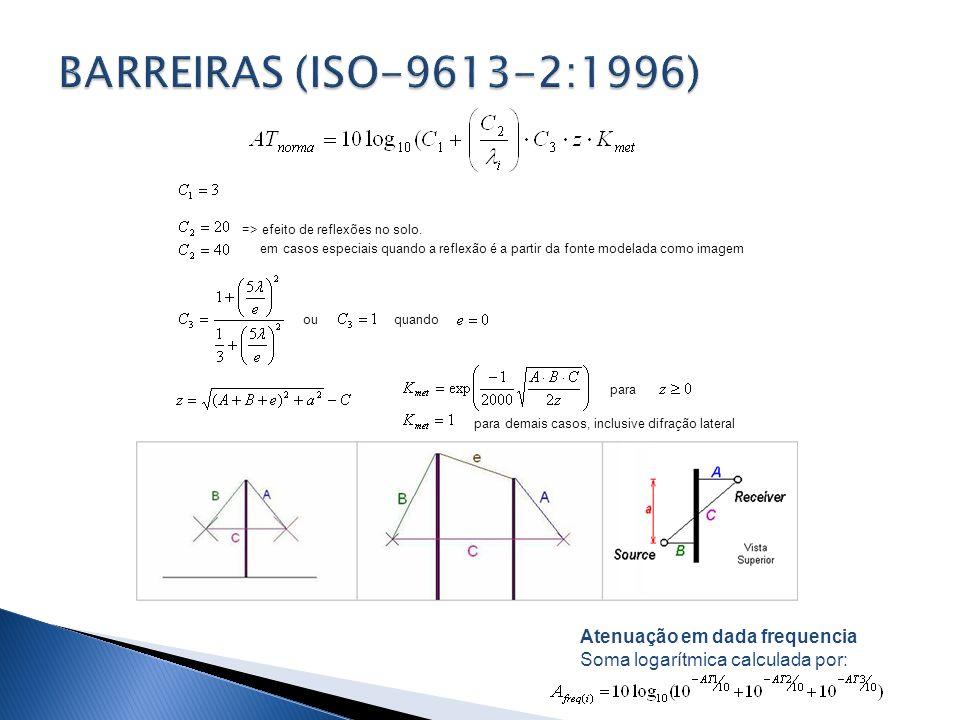 BARREIRAS (ISO-9613-2:1996) => efeito de reflexões no solo. em casos especiais quando a reflexão é a partir da fonte modelada como imagem ou quando pa