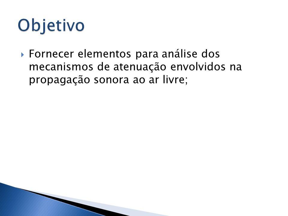 BARREIRAS (ISO-9613-2:1996) => efeito de reflexões no solo.