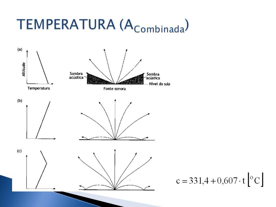 TEMPERATURA (A Combinada )