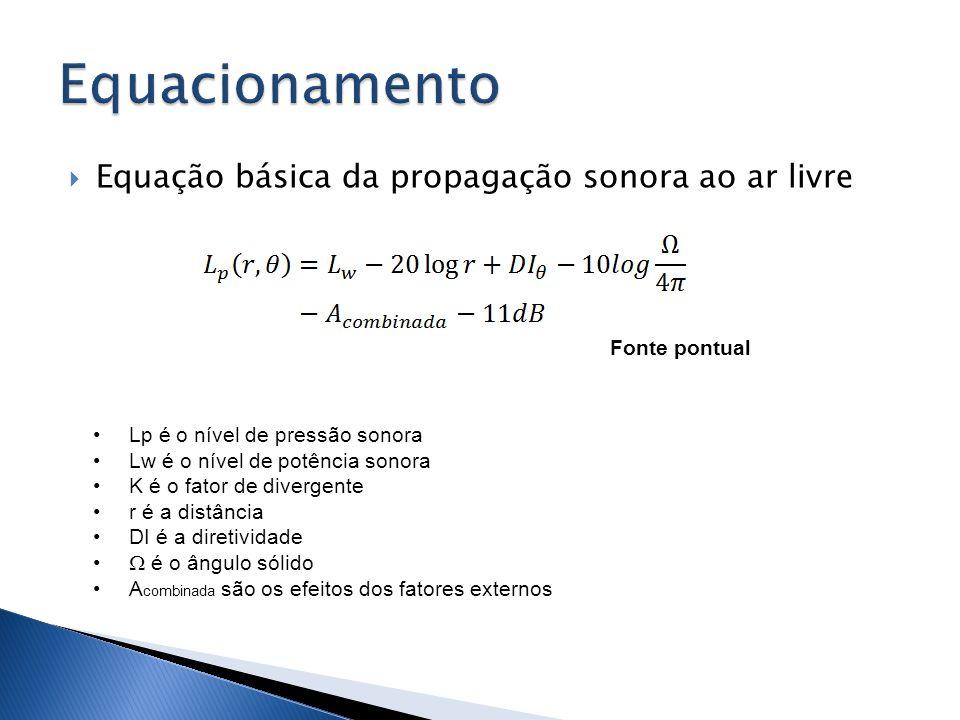 Equação básica da propagação sonora ao ar livre Fonte pontual Lp é o nível de pressão sonora Lw é o nível de potência sonora K é o fator de divergente