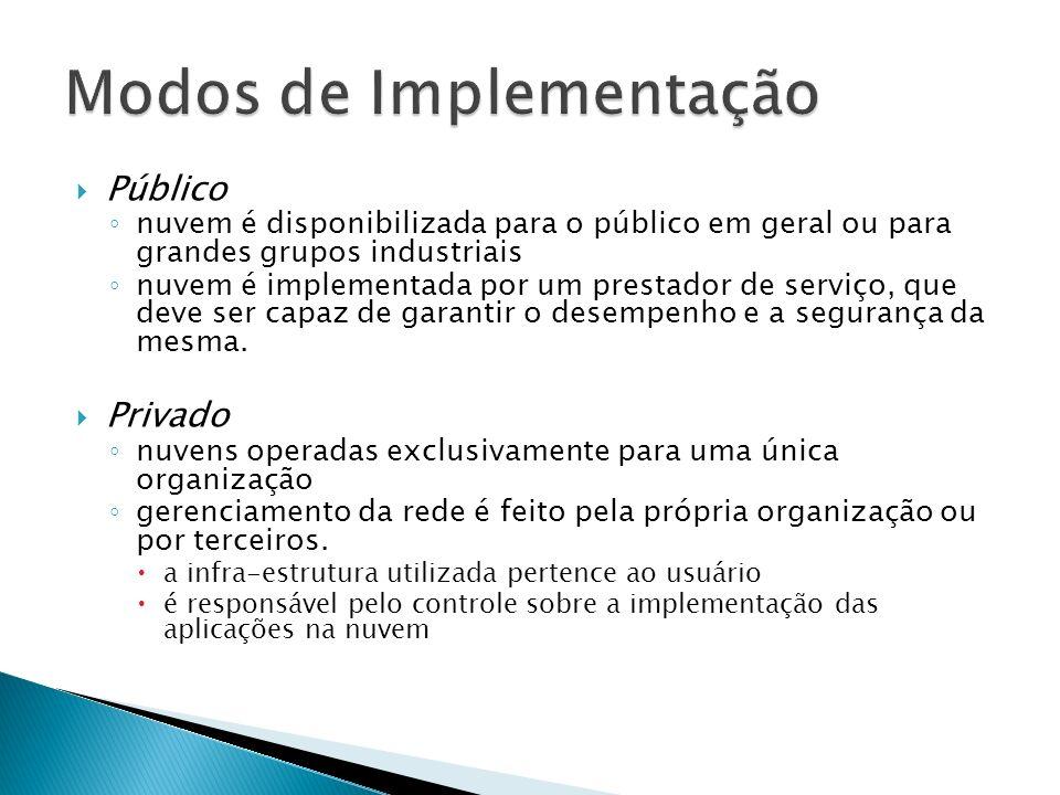 Público nuvem é disponibilizada para o público em geral ou para grandes grupos industriais nuvem é implementada por um prestador de serviço, que deve