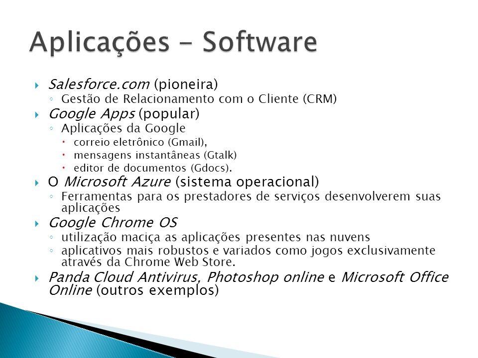 Salesforce.com (pioneira) Gestão de Relacionamento com o Cliente (CRM) Google Apps (popular) Aplicações da Google correio eletrônico (Gmail), mensagen