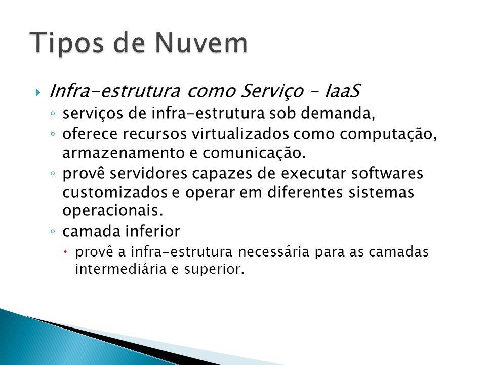 Infra-estrutura como Serviço – IaaS serviços de infra-estrutura sob demanda, oferece recursos virtualizados como computação, armazenamento e comunicaç