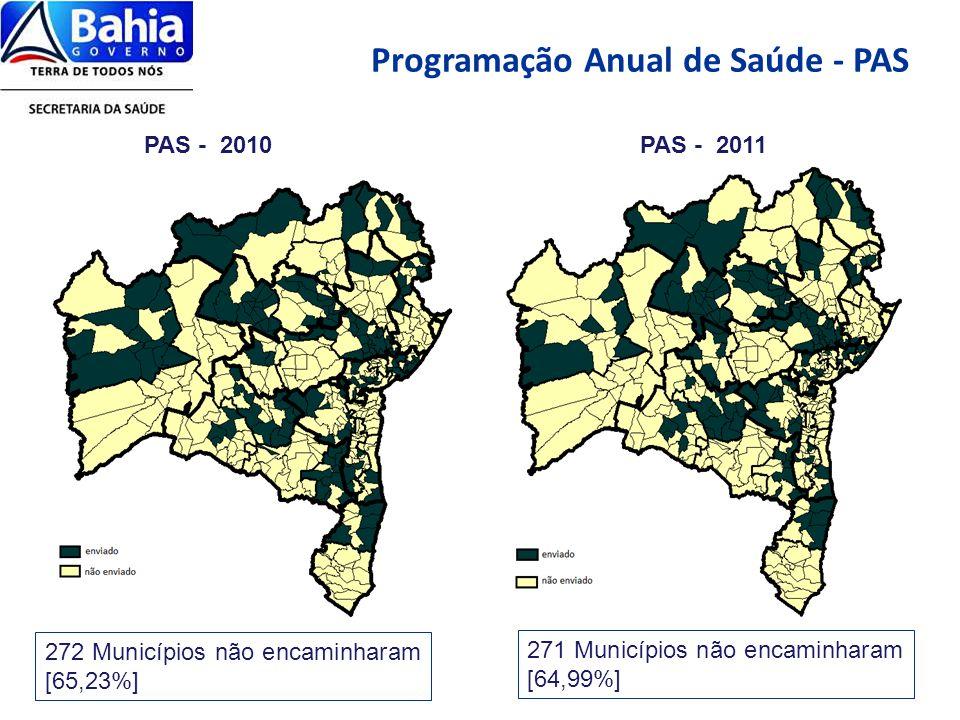 Relatório Anual de Gestão - RAG Percentual de Municípios que não encaminharam RAG a CIB Bahia, 2007 – 2011* Fonte: CIB Dados de 2011 do SARGSUS