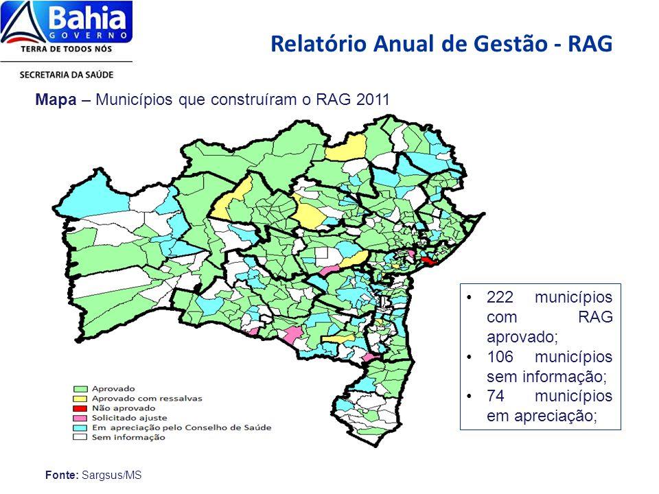 Relatório Anual de Gestão - RAG Mapa – Municípios que construíram o RAG 2011 Fonte: Sargsus/MS 222 municípios com RAG aprovado; 106 municípios sem inf