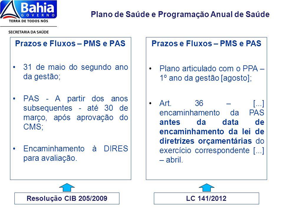 Prazos e Fluxos – PMS e PAS 31 de maio do segundo ano da gestão; PAS - A partir dos anos subsequentes - até 30 de março, após aprovação do CMS; Encami