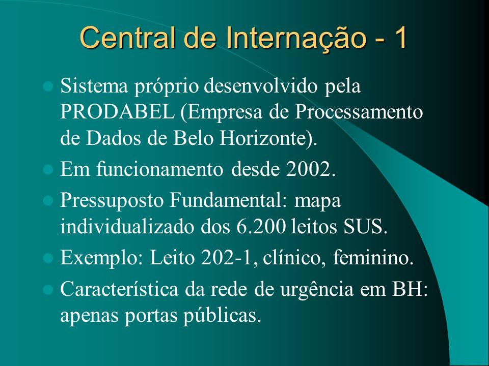 Central de Internação - 1 Sistema próprio desenvolvido pela PRODABEL (Empresa de Processamento de Dados de Belo Horizonte). Em funcionamento desde 200