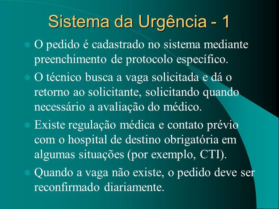 Sistema da Urgência - 1 O pedido é cadastrado no sistema mediante preenchimento de protocolo específico. O técnico busca a vaga solicitada e dá o reto