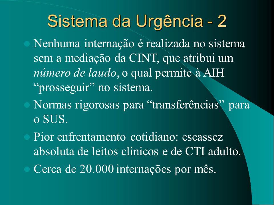 Sistema da Urgência - 2 Nenhuma internação é realizada no sistema sem a mediação da CINT, que atribui um número de laudo, o qual permite à AIH prosseg
