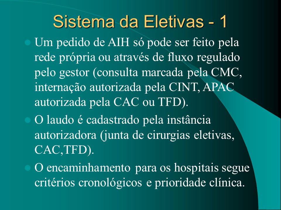 Sistema da Eletivas - 1 Um pedido de AIH só pode ser feito pela rede própria ou através de fluxo regulado pelo gestor (consulta marcada pela CMC, inte
