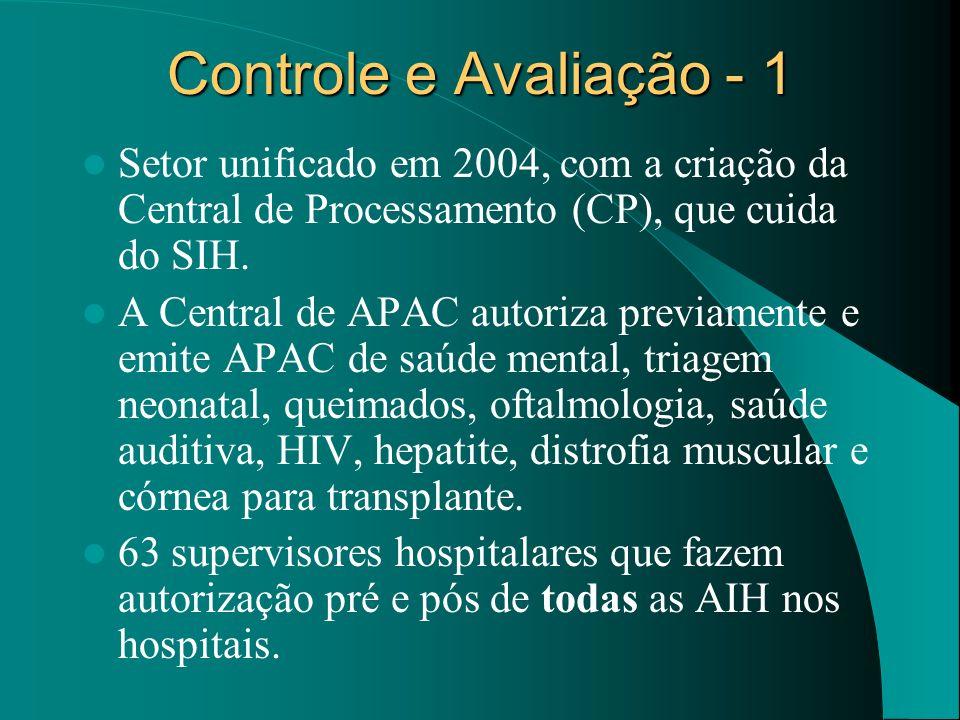Controle e Avaliação - 1 Setor unificado em 2004, com a criação da Central de Processamento (CP), que cuida do SIH. A Central de APAC autoriza previam