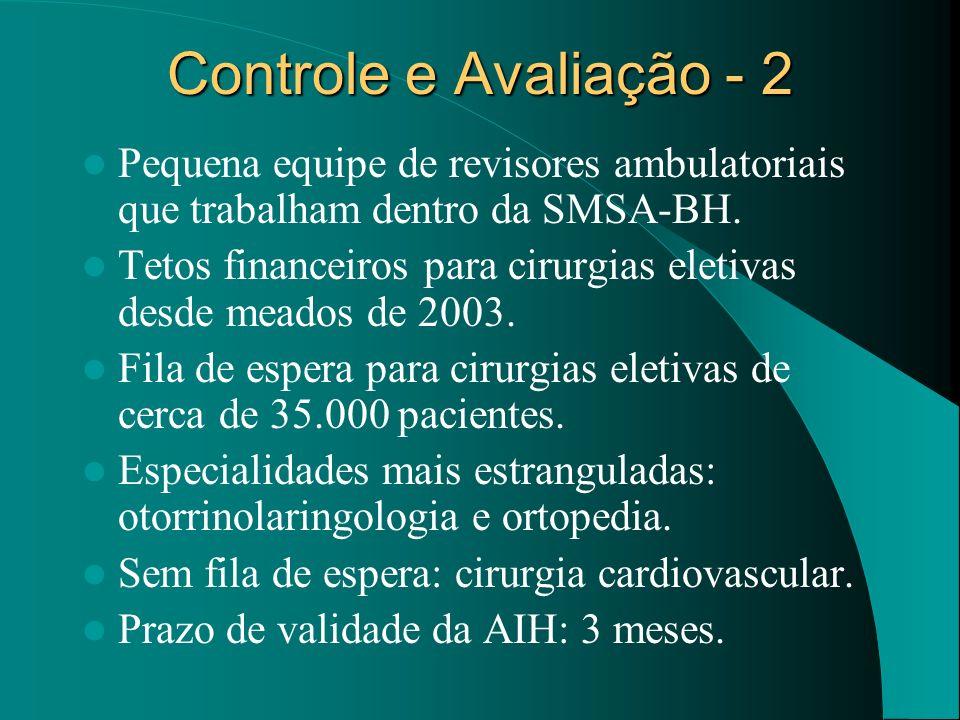 Controle e Avaliação - 2 Pequena equipe de revisores ambulatoriais que trabalham dentro da SMSA-BH. Tetos financeiros para cirurgias eletivas desde me