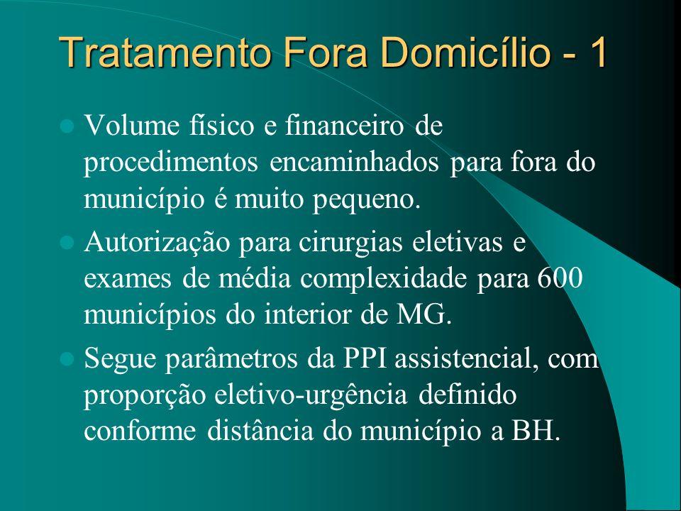 Tratamento Fora Domicílio - 1 Volume físico e financeiro de procedimentos encaminhados para fora do município é muito pequeno. Autorização para cirurg