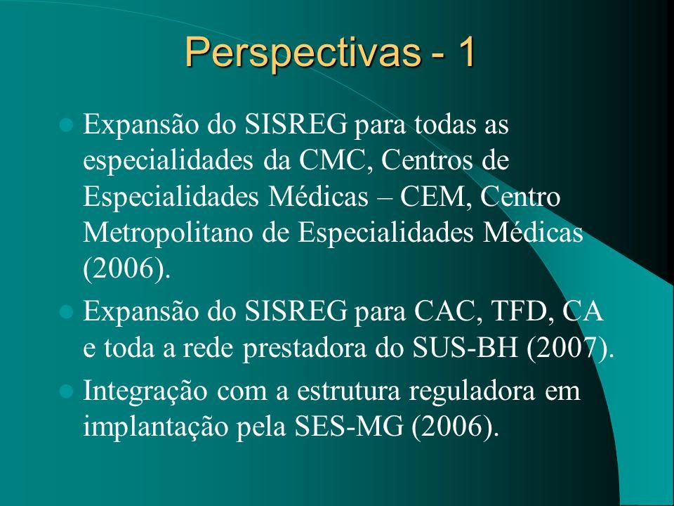 Perspectivas - 1 Expansão do SISREG para todas as especialidades da CMC, Centros de Especialidades Médicas – CEM, Centro Metropolitano de Especialidad