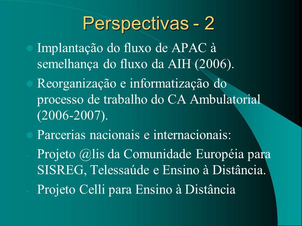 Perspectivas - 2 Implantação do fluxo de APAC à semelhança do fluxo da AIH (2006). Reorganização e informatização do processo de trabalho do CA Ambula
