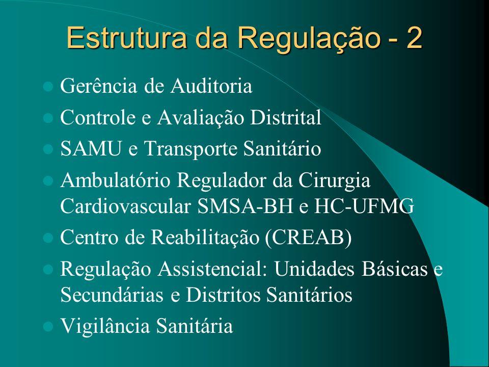Estrutura da Regulação - 2 Gerência de Auditoria Controle e Avaliação Distrital SAMU e Transporte Sanitário Ambulatório Regulador da Cirurgia Cardiova